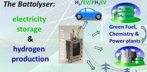 Groene energie opslaan in waterstof via de Battolyser in de Eemshaven
