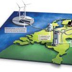 Proef waterstof verwarmt huizen Rotterdam