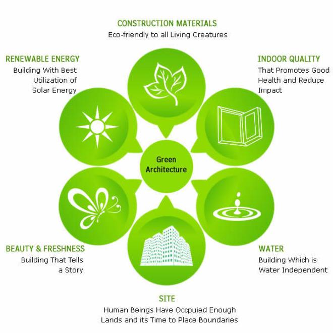 SMARTCirculair Toolkit - Energiesystemen